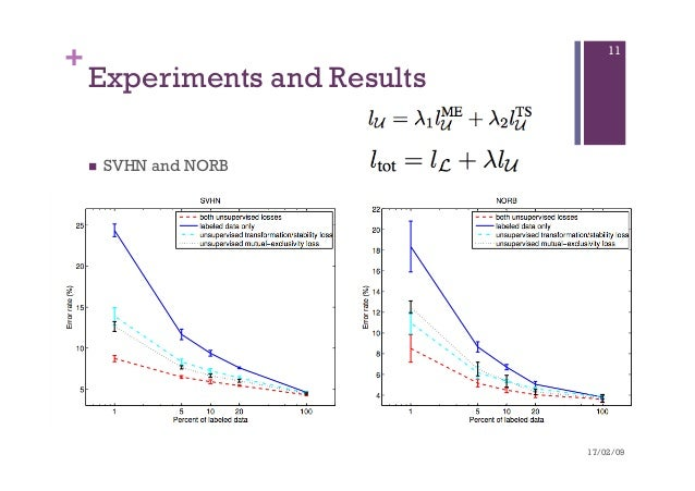 DL輪読会]Regularization with stochastic transformations and