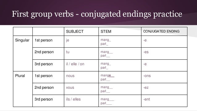 French regular verbs – first group (present tense) 6