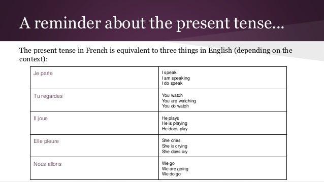 French regular verbs – first group (present tense) 8