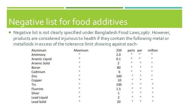 Regulation of food additive & regulation of dietary