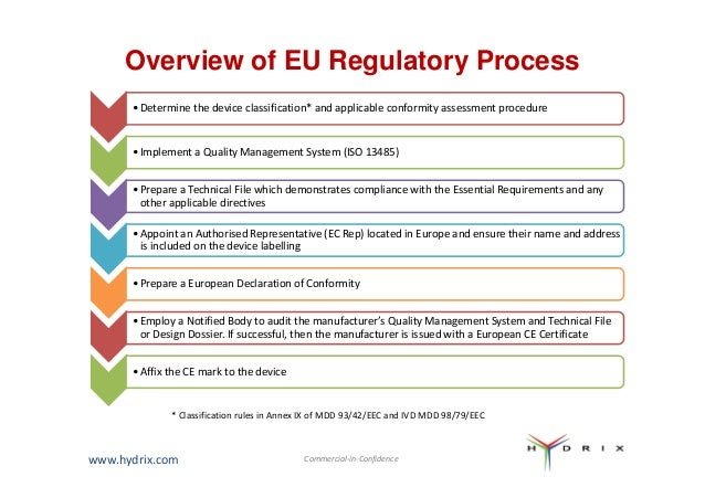 european medical device regulations Following various incidents in recent years, the control mechanisms for medical devices are being tightened throughout europe with the new eu medical device regulation (mdr) and in vitro.