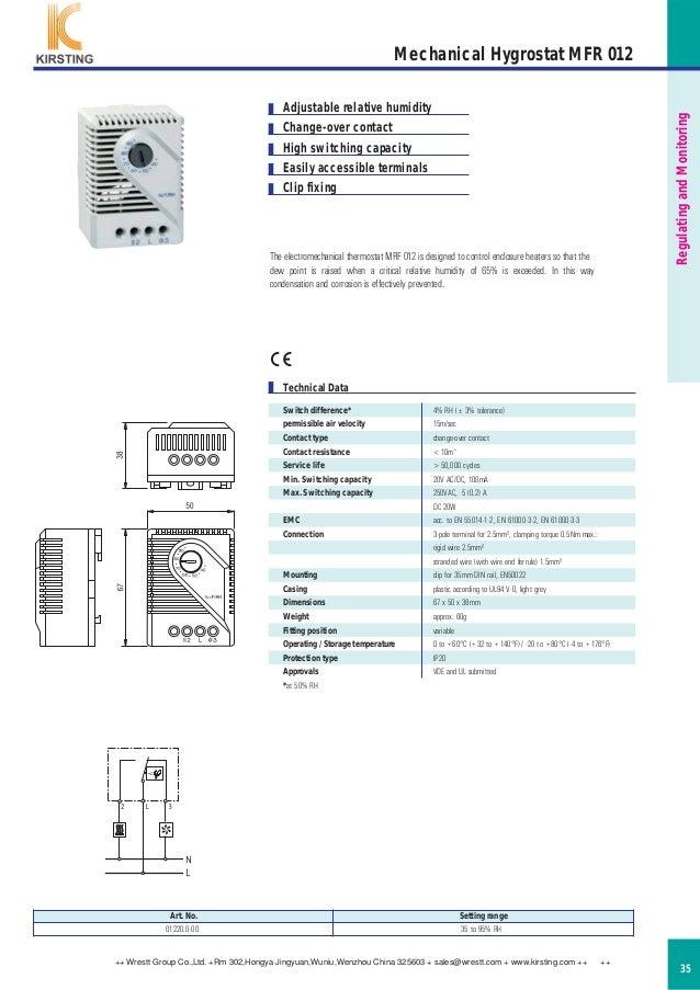 DOOR * M10 x 120mm NYLON SLEEVE FRAME FIXINGS W// ANTI ROTATION FINS WINDOW 25