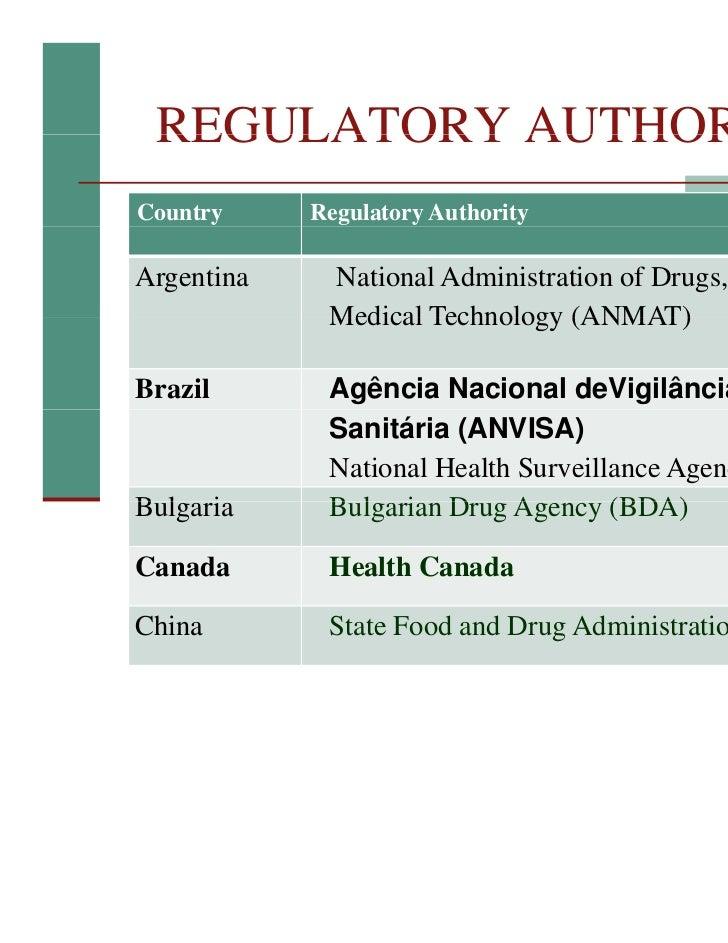 Global Regulatory Aspects