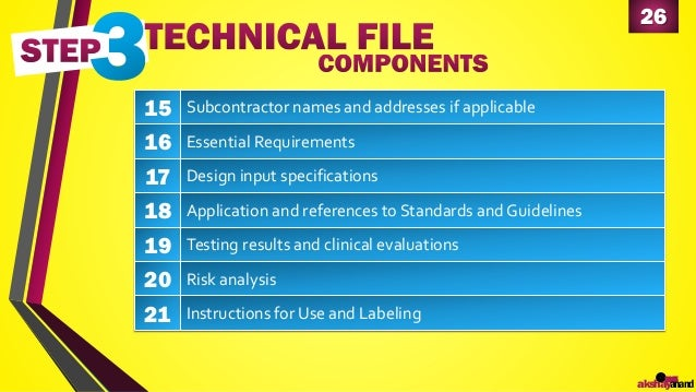 medical device instructions for use requirements