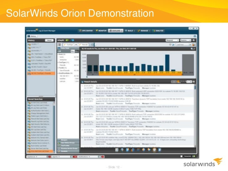 Regulatory Compliance with SolarWinds Log & Event Manager