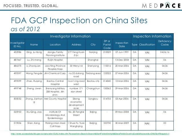 Regulatory Highlights and Drug Development in China