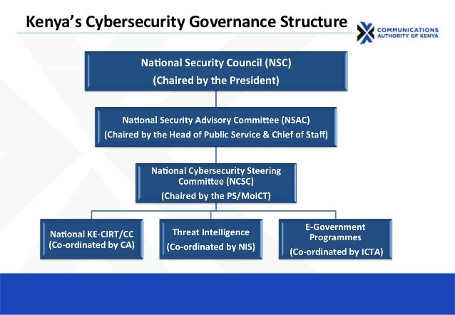 Kenya's Cybersecurity Governance Structure