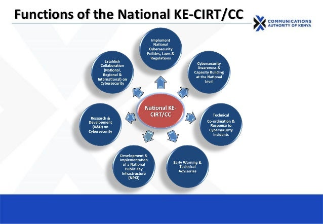Functions of the National KE-CIRT/CCFunctions of the National KE-CIRT/CC