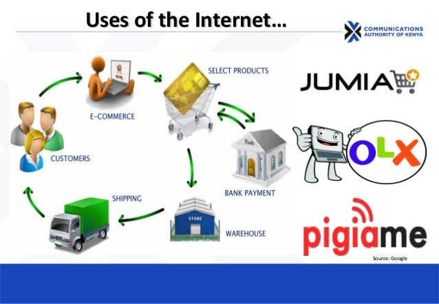 Source: GoogleSource: Google Uses of the InternetUses of the Internet……