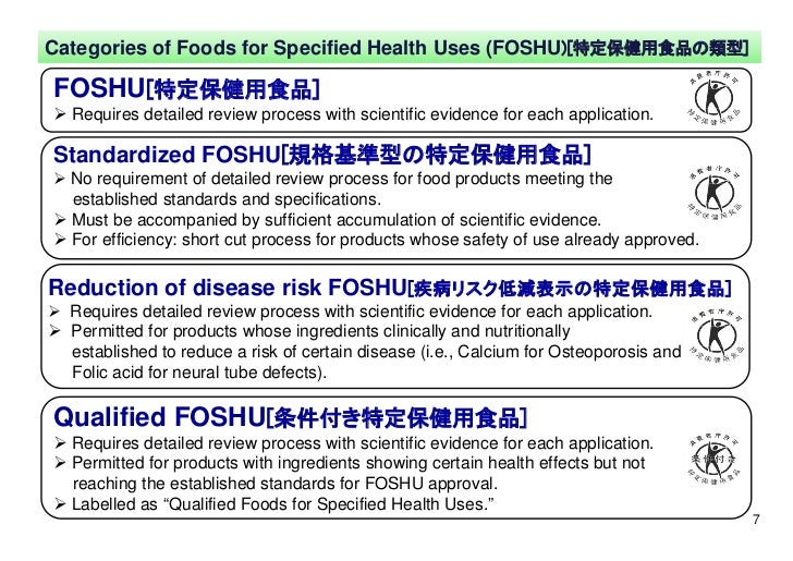 Japan Health Foods For Specified Uses
