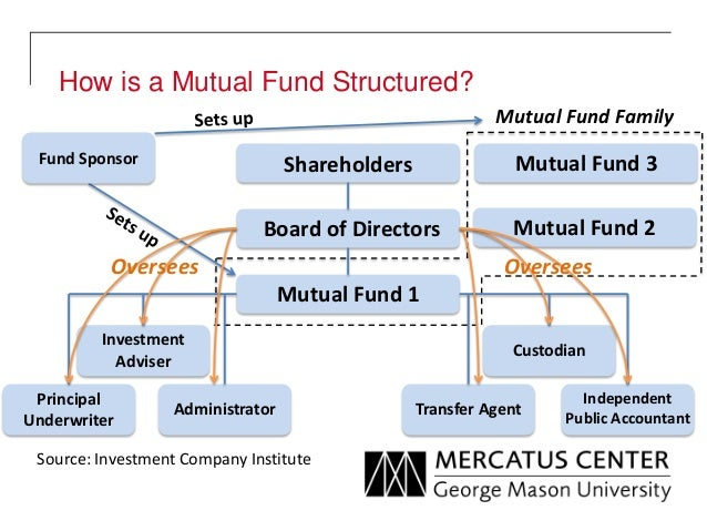 money market fund reform  an alternative to the sec u2019s proposal