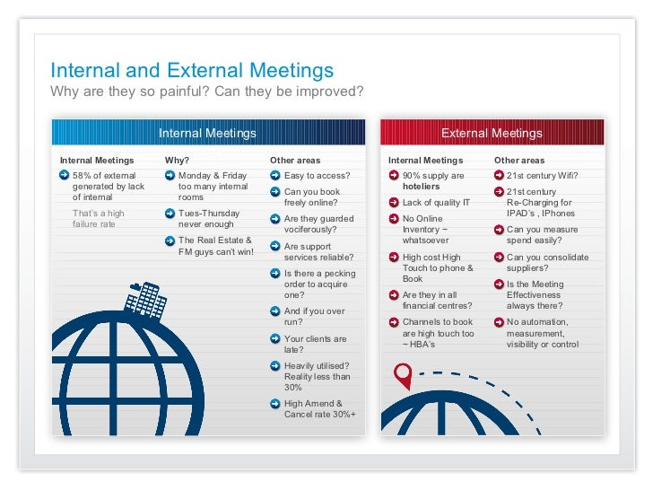 Internal and External MeetingsWhy are they so painful? Can they be improved?                        Internal Meetings     ...