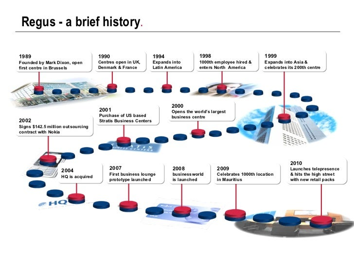 Regus - a brief history . 1989 Founded by Mark Dixon, open first centre in Brussels 1990 Centres open in UK, Denmark & Fra...