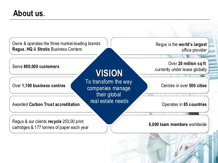 About us . Regus & our clients  recycle  250,00 print  cartridges & 177 tonnes of paper each year Serve  800,000 customers...