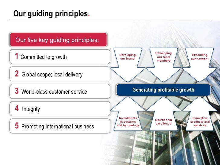 Our guiding principles . Developing our brand Developing our team members Expanding our network Investments  in systems  a...