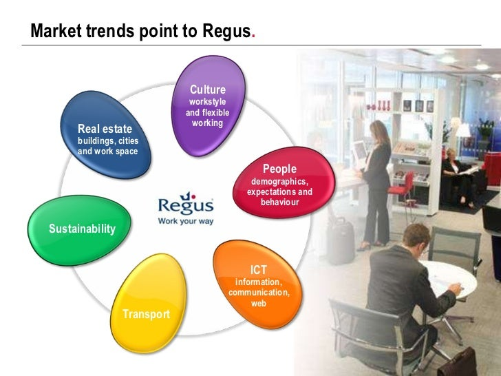 Market trends point to Regus .   Real estate buildings, cities and work space Culture workstyle and flexible working Peopl...