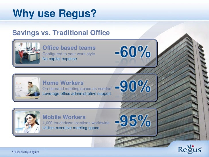 Why use Regus?Savings vs. Traditional Office                           Office based teams                           Config...
