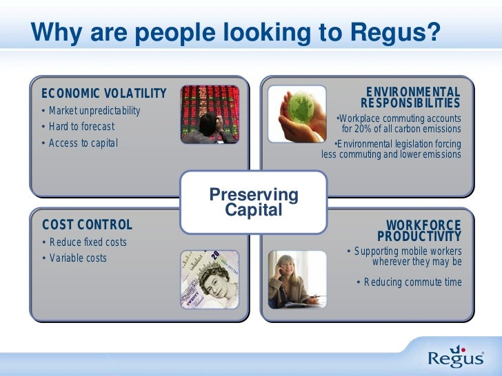 Why are people looking to Regus?ECONOMIC VOLATILITY                                 ENVIRONMENTAL                         ...
