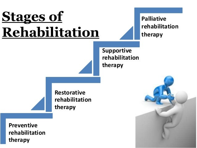 role of physiotherapy in rehabilitation pdf