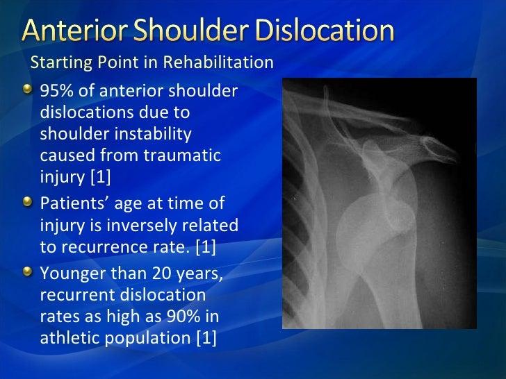 Rehabilitation Of Anterior Shoulder Dislocation