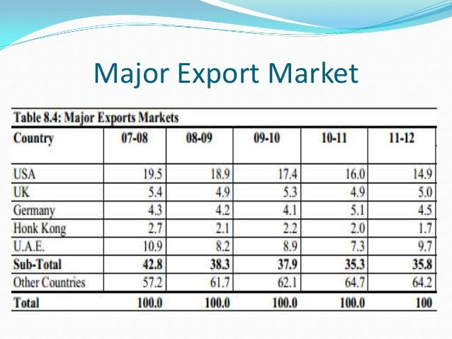 imports of pakistan Imports pakistan was the united states' 53rd largest supplier of goods imports in 2016.