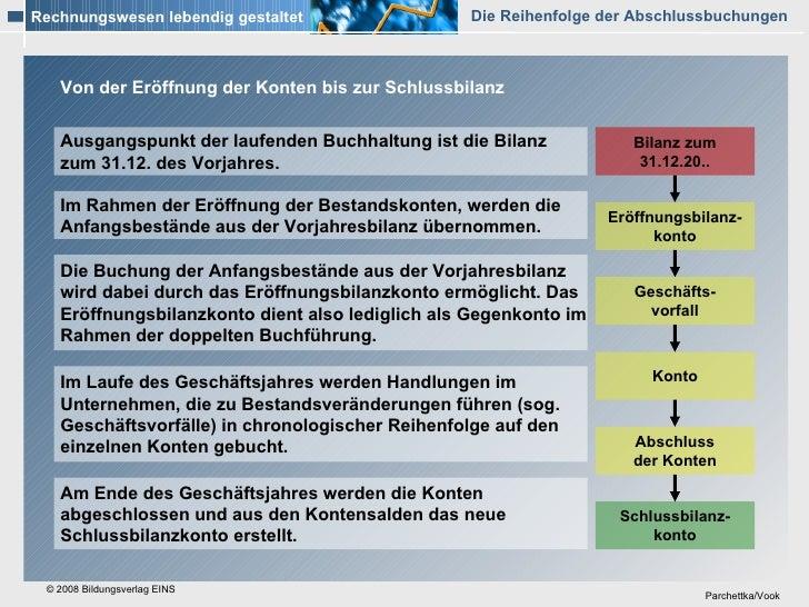 Magnificent Ein Arbeitsblatt In Der Buchhaltung Abschluss ...