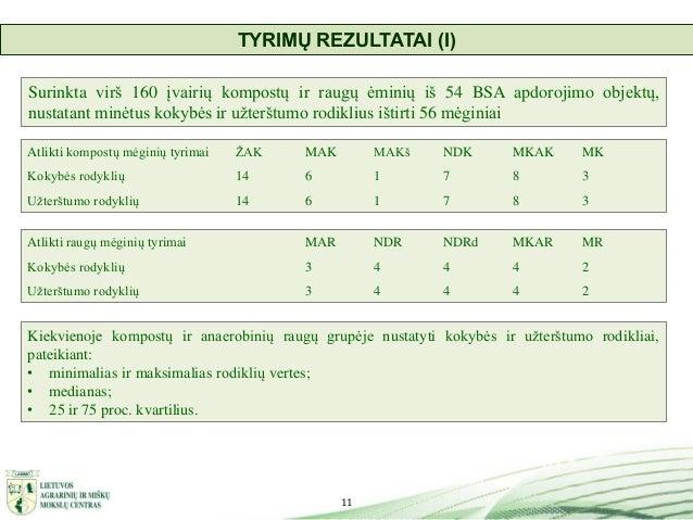 11 TYRIMŲ REZULTATAI (I) Surinkta virš 160 įvairių kompostų ir raugų ėminių iš 54 BSA apdorojimo objektų, nustatant minėtu...