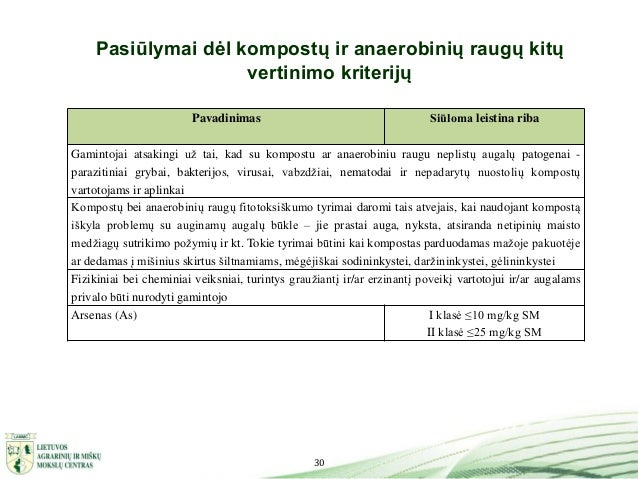 30 Pasiūlymai dėl kompostų ir anaerobinių raugų kitų vertinimo kriterijų Pavadinimas Siūloma leistina riba Gamintojai atsa...