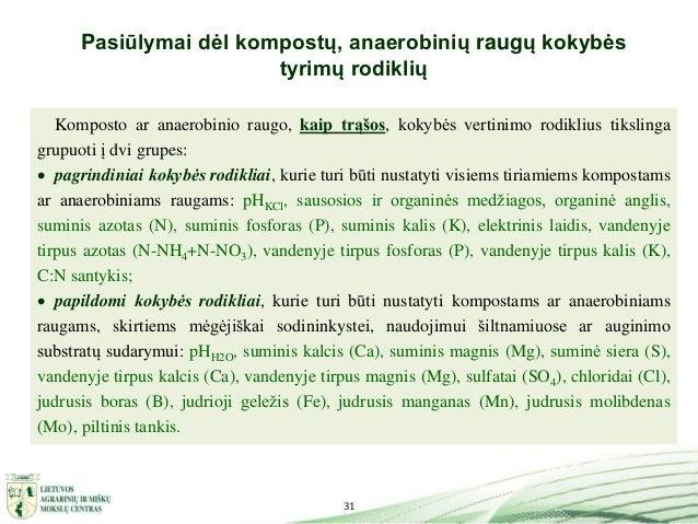 31 Pasiūlymai dėl kompostų, anaerobinių raugų kokybės tyrimų rodiklių Komposto ar anaerobinio raugo, kaip trąšos, kokybės ...