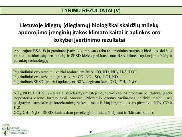 42 Lietuvoje įdiegtų (diegiamų) biologiškai skaidžių atliekų apdorojimo įrenginių įtakos klimato kaitai ir aplinkos oro ko...