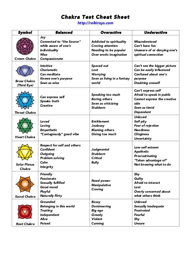tibetan reiki symbols and meanings pdf