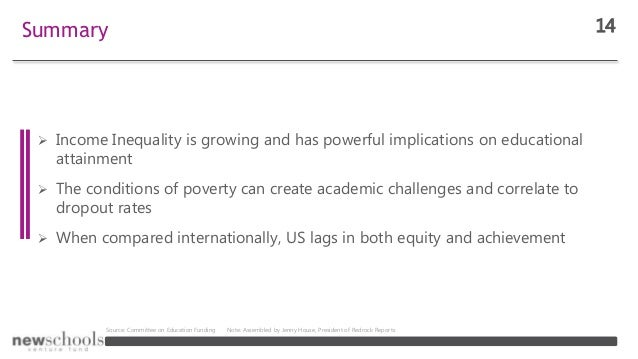 Summary 14  Income Inequality is growing and has powerful implications on educational attainment  The conditions of pove...