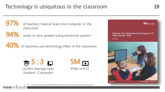 Technology is ubiquitous in the classroom 19 97% of teachers have at least one computer in the classroom 94% enter or view...