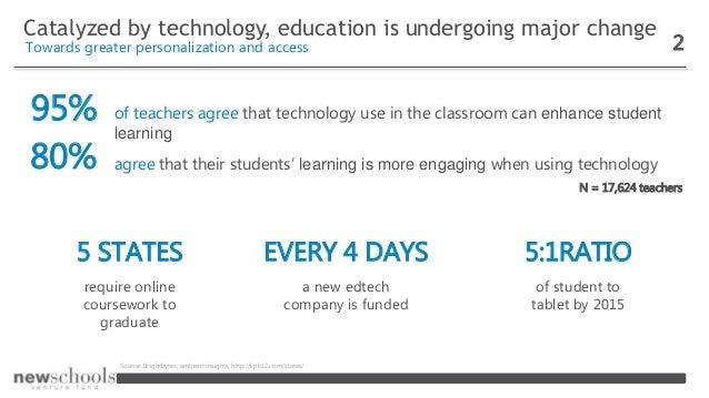 ReimaginED: The Future of K12 Education Slide 2