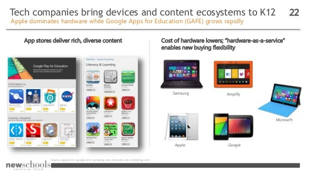 Tech companies bring devices and content ecosystems to K12 22 Apple dominates hardware while Google Apps for Education (GA...
