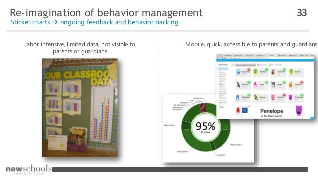 Re-imagination of behavior management 33 Sticker charts  ongoing feedback and behavior tracking Labor intensive, limited ...