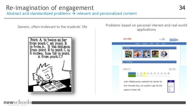Re-imagination of engagement 34 Abstract and standardized problems  relevant and personalized content Generic, often irre...