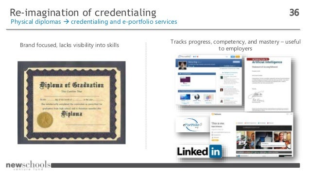 Re-imagination of credentialing 36 Physical diplomas  credentialing and e-portfolio services Brand focused, lacks visibil...