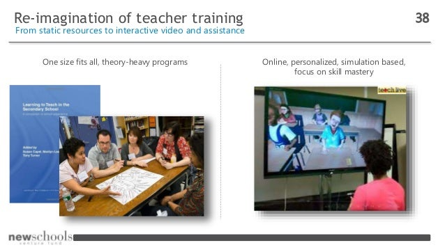 Re-imagination of teacher training 38 From static resources to interactive video and assistance One size fits all, theory-...