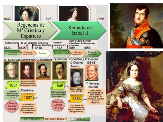 REGENCIA DE MARÍA CRISTINA Y DEREGENCIA DE MARÍA CRISTINA Y DE ESPARTERO (1833 – 1843)ESPARTERO (1833 – 1843) • LOS LIBERA...