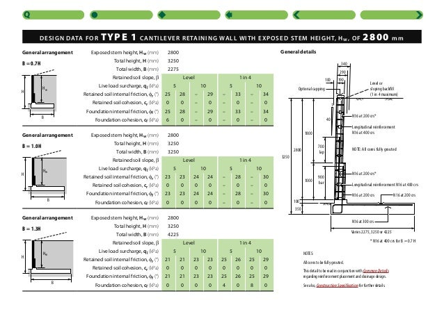 DESIGN DATA FOR TYPE 1 CANTILEVER RETAINING WALL ...