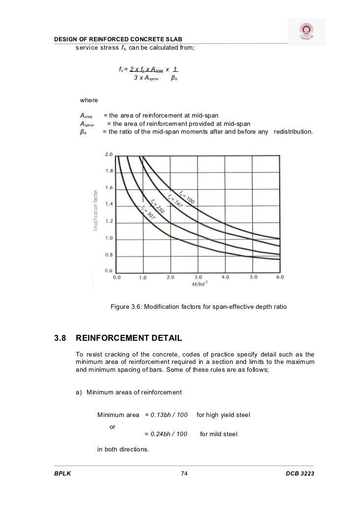 Rcc Slab Vs Slab Solid : Reinforced slab