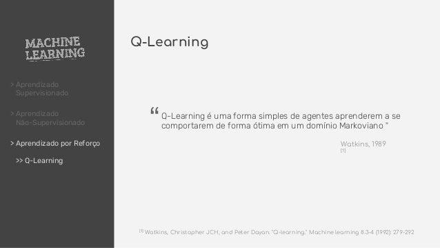 > Aprendizado Supervisionado > Aprendizado Não-Supervisionado > Aprendizado por Reforço >> Q-Learning [1] Watkins, Christo...