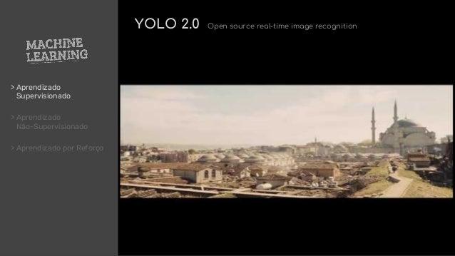 > Aprendizado Supervisionado > Aprendizado Não-Supervisionado > Aprendizado por Reforço YOLO 2.0 Open source real-time ima...