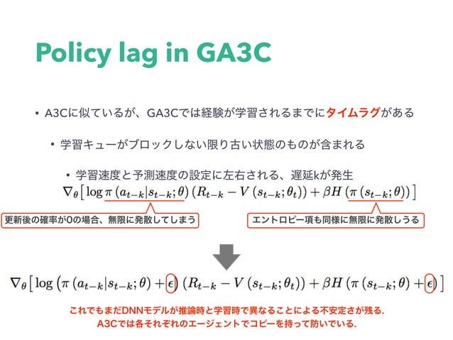 Policy lag in GA3C • A3C GA3C • • k