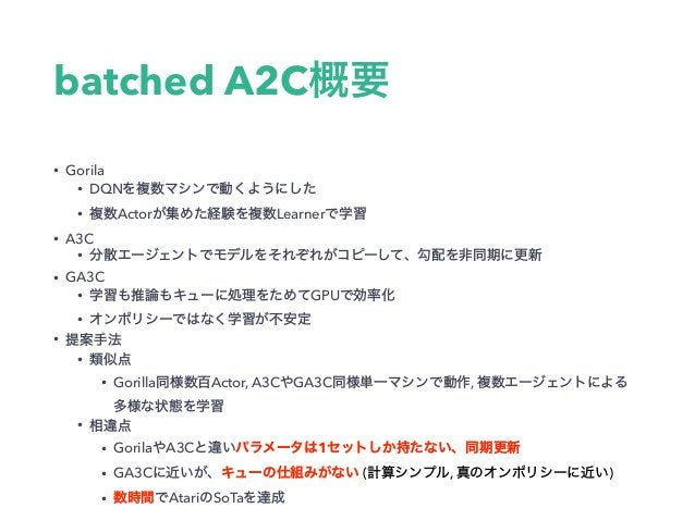 batched A2C • Gorila • DQN • Actor Learner • A3C • • GA3C • GPU • • • • Gorilla Actor, A3C GA3C , • • Gorila A3C 1 • GA3C ...
