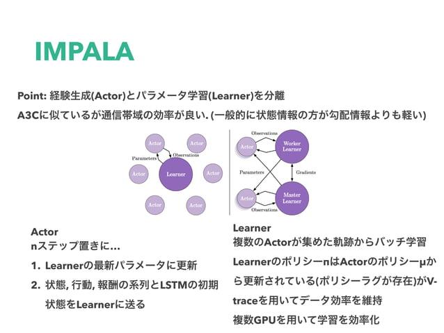Efficiency Optimisations • GPU CPU • A3C IMPALA • GA3C, A2C, Ape-X • TensorFlow • • XLA [11] • cuDNN [12]