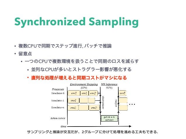 Synchronous Multi-GPU Optimization • GPU • • • GPU Reduce ( ) • • NVIDIA Collective Communication Library GPU