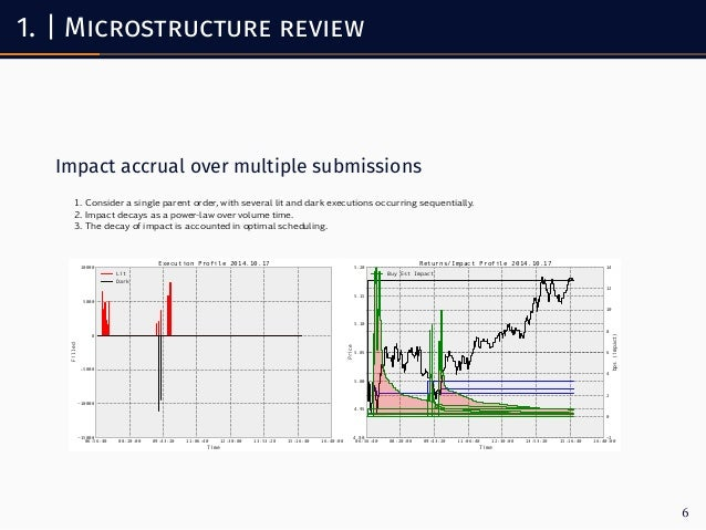 Active Learning in Trading Algorithms
