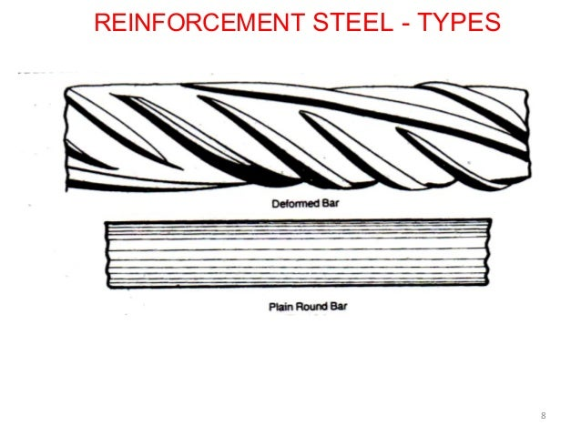 What is Reinforcement steel (Rebar) by Happho